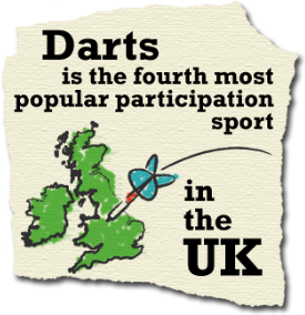 Darts is the 4th most popular participation sport in the UK